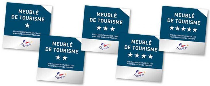 Questions Reponses Sur Le Classement De Meuble De Tourisme